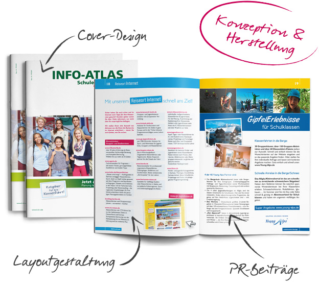 Editorial Design: Konzeption & Herstellung